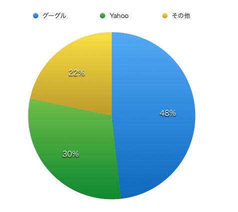 スクリーンショット 2016-05-06 9.40.03