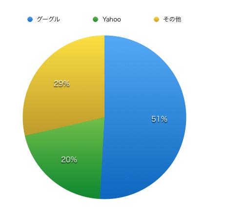 スクリーンショット 2016-05-06 9.42.09