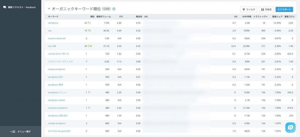 SE-ranking